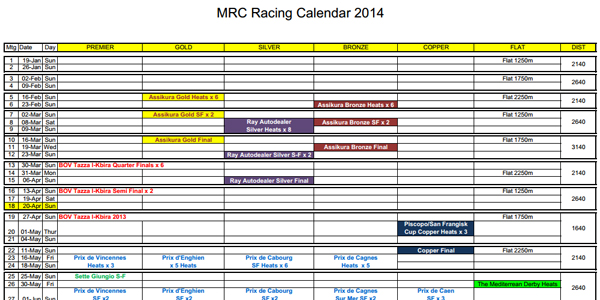 Racing Calendar June : Malta trot racing news